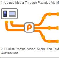 Pixelpipe