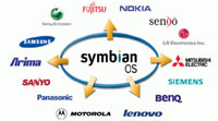 Symbian OS updates coming to Nokia N8