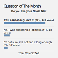 N8 Geeks question of the month